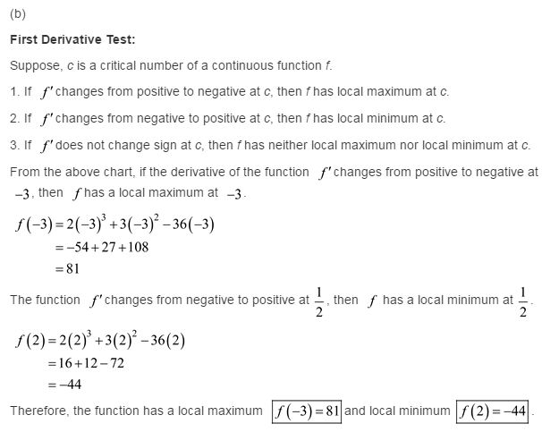 stewart-calculus-7e-solutions-Chapter-3.3-Applications-of-Differentiation-9E-2