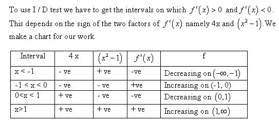 stewart-calculus-7e-solutions-Chapter-3.3-Applications-of-Differentiation-11E-1