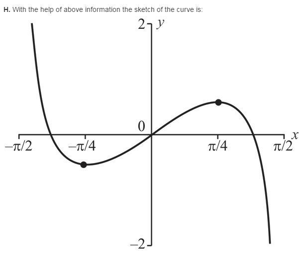 stewart-calculus-7e-solutions-Chapter-3.5-Applications-of-Differentiation-36E-3