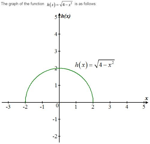 Stewart-Calculus-7e-Solutions-Chapter-1.1-Functions-and-Limits-38E-1-2