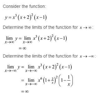 stewart-calculus-7e-solutions-Chapter-3.4-Applications-of-Differentiation-50E-1