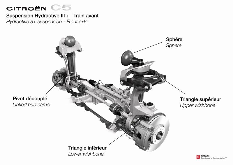 Forums / The Lounge / Aluminium Suspension Components