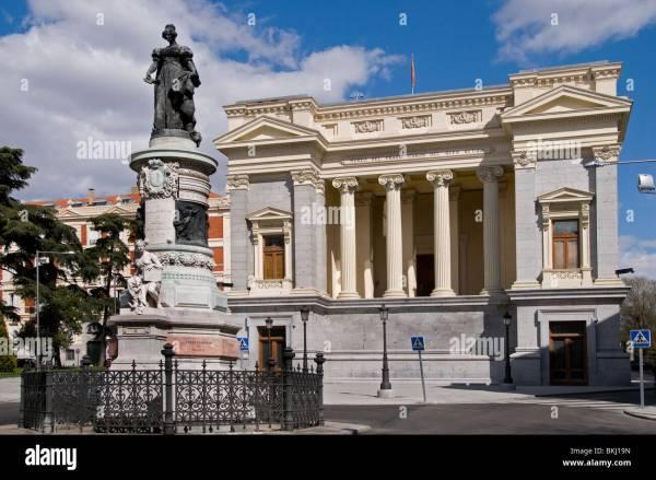Del Prado Museum Madrid Spain