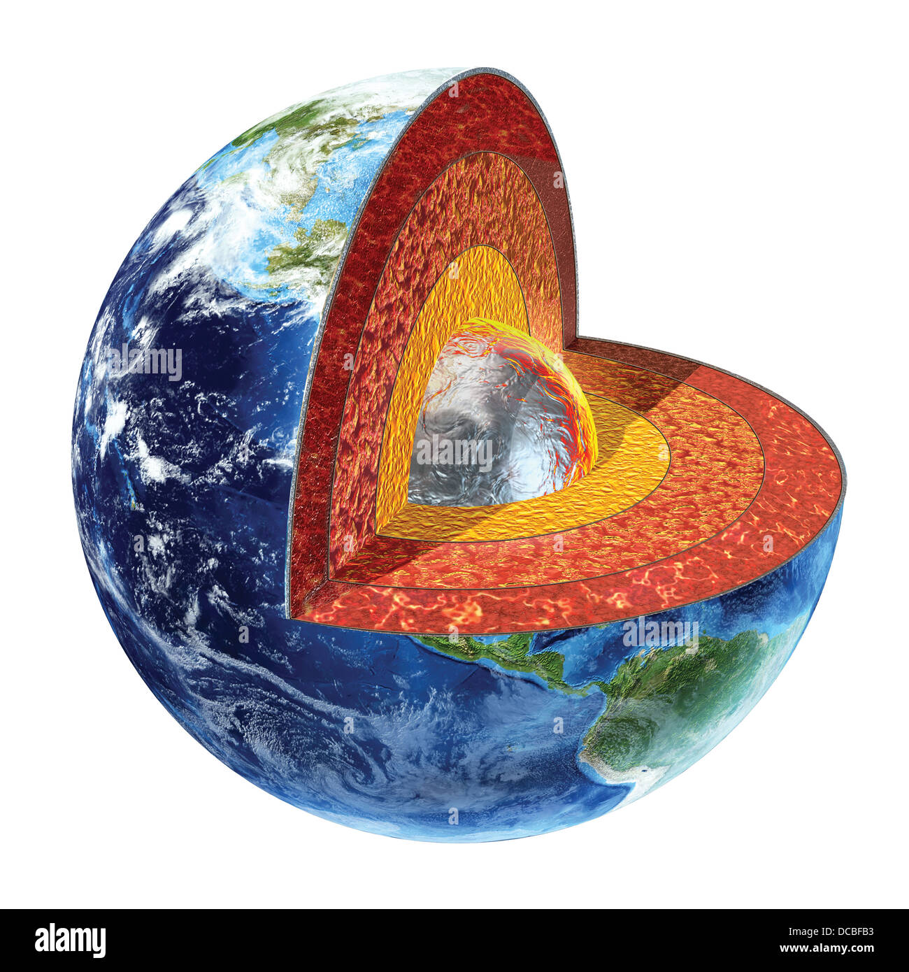 Earth Cross Section Showing The Inner Core Made By Solid