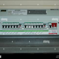 Electric Meter Box Wiring Diagram Uk Push Pull Switch Fuse Wire Stock Photos And Images Alamy