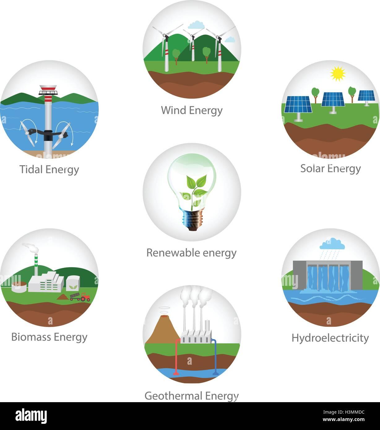 Renewable Energy Types Power Plant Icons Vector Set