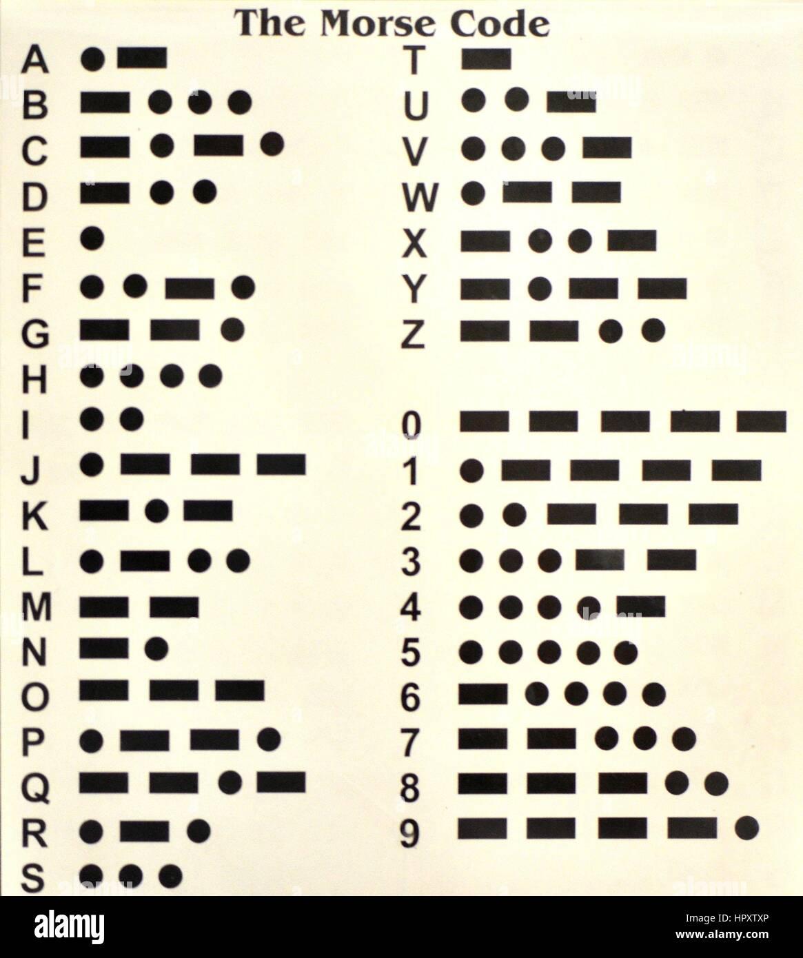 Morse Code Stock Photo Royalty Free Image