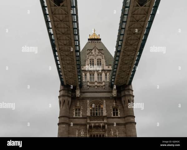 London Bridge Tower Roof