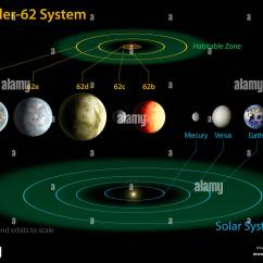 Diagram Of The Planets In Order 95 F150 Ignition Wiring Solar System Stock Photos And