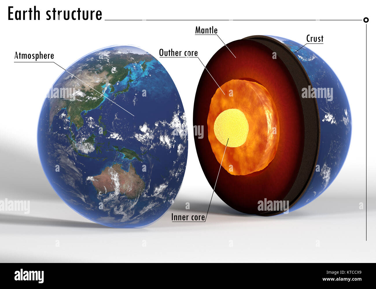 Earth Crust Layers Stock Photos Amp Earth Crust Layers Stock Images
