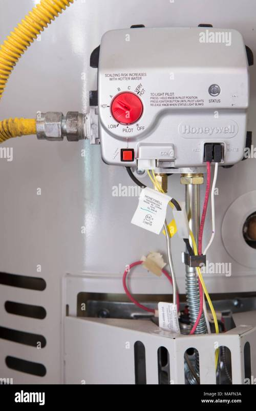 small resolution of american hot water heater temperature controls