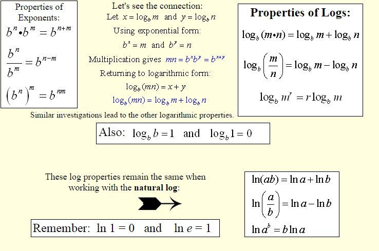 Logarithmic-expressions-5