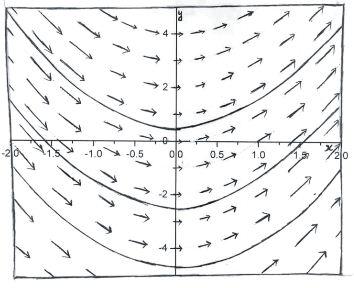 Stewart-Calculus-7e-Solutions-Chapter-16.1-Vector-Calculus-36E