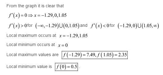 stewart-calculus-7e-solutions-Chapter-3.6-Applications-of-Differentiation-15E-3