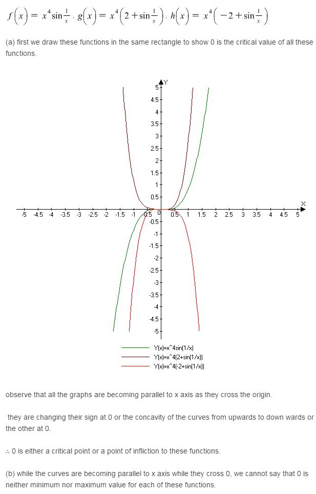 stewart-calculus-7e-solutions-Chapter-3.3-Applications-of-Differentiation-71E