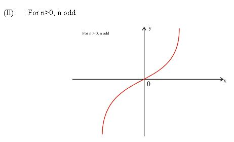stewart-calculus-7e-solutions-Chapter-3.4-Applications-of-Differentiation-60E-1