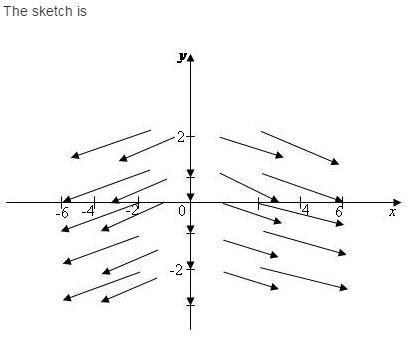 Stewart-Calculus-7e-Solutions-Chapter-16.1-Vector-Calculus-25E-3