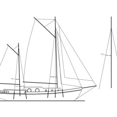 Standing Rigging Diagram Owl Butterfly Zuri Converting Over To A Gaff Rigged Ketch Page 2
