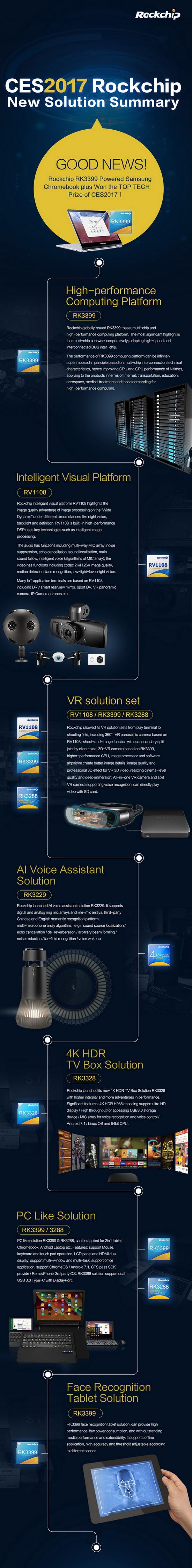 32097749262_9e5433e865_o One single picture to show you Rockchip tech highlights of CES2017 Technology