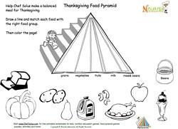 food pyramid thanksgiving kids printable coloring activiti