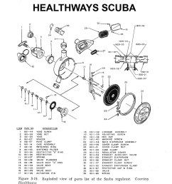 perhaps what made hw regs so innovative very much like dacor is that they were not going to use ideas patented by aqualung the divair and scuba were  [ 888 x 1024 Pixel ]