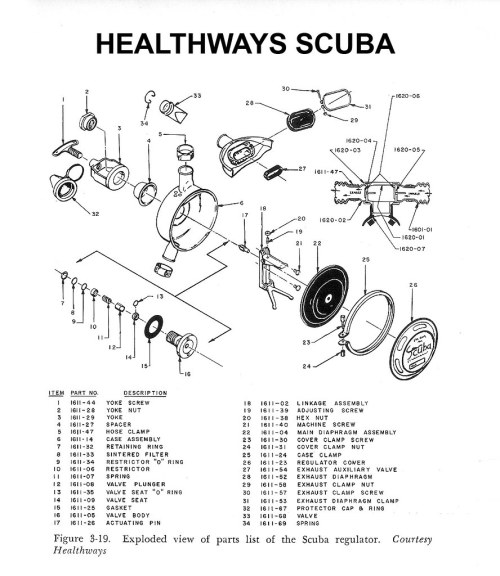 small resolution of perhaps what made hw regs so innovative very much like dacor is that they were not going to use ideas patented by aqualung the divair and scuba were
