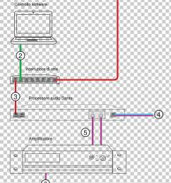 microphone wiring diagram circuit diagram electrical wires cable microphone png clipart [ 728 x 1119 Pixel ]