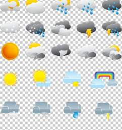 weather forecasting weather icon png clipart [ 728 x 1395 Pixel ]