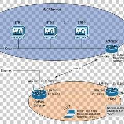 Fios Home Wiring Diagram How To Design A Network Verizon Installation Airport Computer Whole House Sound System Png Clipart