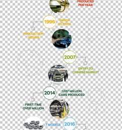 koda auto koda octavia volkswagen wiring diagram volkswagen png clipart [ 728 x 1160 Pixel ]