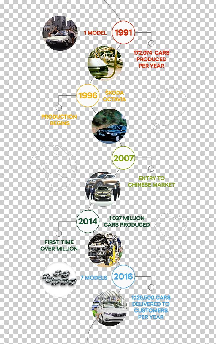 hight resolution of  koda auto koda octavia volkswagen wiring diagram volkswagen png clipart