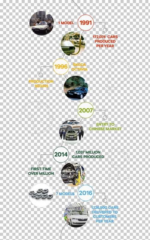 small resolution of  koda auto koda octavia volkswagen wiring diagram volkswagen png clipart