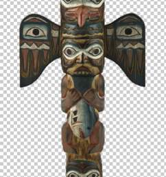 alaska totem pole indigenous peoples of the americas symbol pole png clipart [ 728 x 1125 Pixel ]