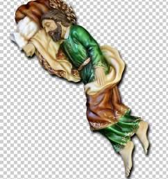 infant jesus of prague saint statue christ child figurine dream png clipart [ 728 x 1092 Pixel ]