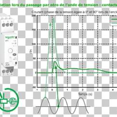 Schneider Ict 25a Contactor Wiring Diagram 1995 Jeep Yj Radio Page 9 448 Png Cliparts For Free Download Uihere Electric Credit Agricole Document Clipart