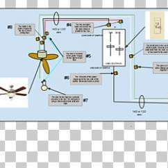 Wiring Diagram For Latching Relay 277v Light Switch Page 33 1 198 Png Cliparts Free Download Uihere Ceiling Fans Electrical Switches Wires Clipart