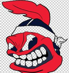 cleveland indians name and logo controversy atlanta braves chief wahoo baseball oldies flyer png clipart [ 728 x 1092 Pixel ]