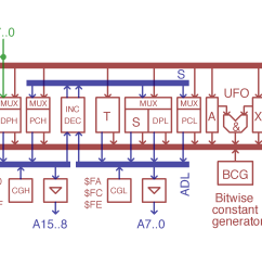 block diagram [ 3110 x 1445 Pixel ]