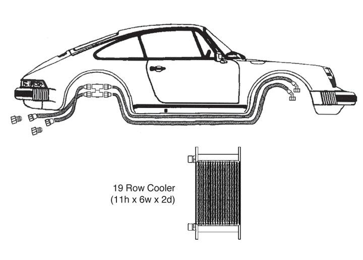 Porsche 911 Oil Cooler Kit Results