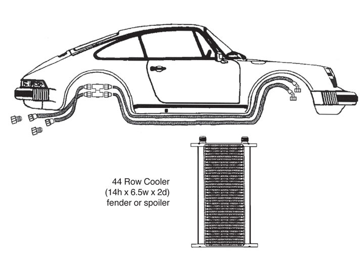 Porsche 911 Front Oil Cooler Kit Results