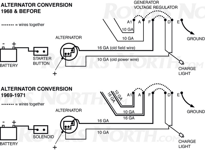 Land Rover Discovery Head Unit Wiring Diagram 2005 Land