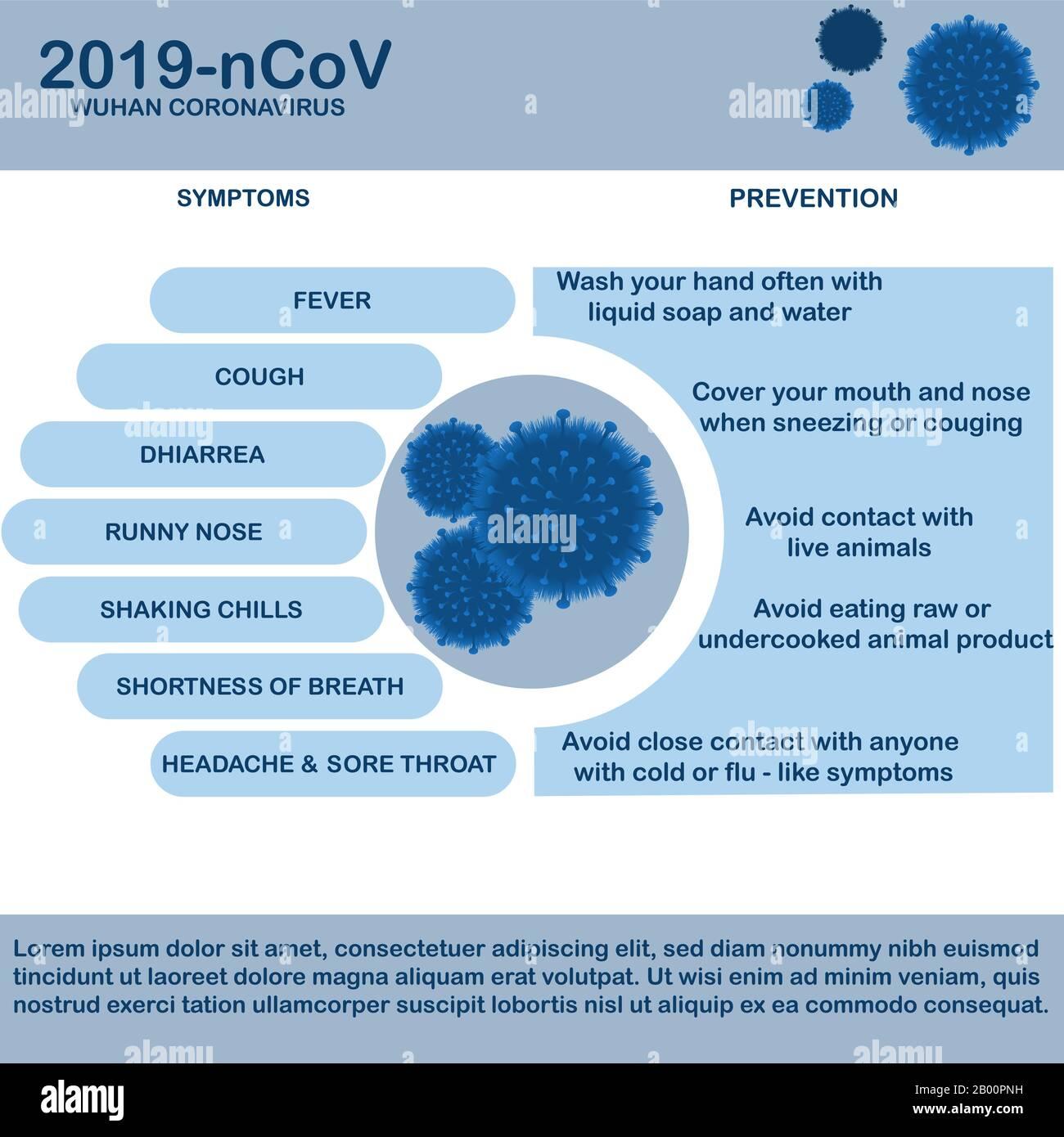 Coronavirus 2019-nCoV infographic: symptoms and prevention ...