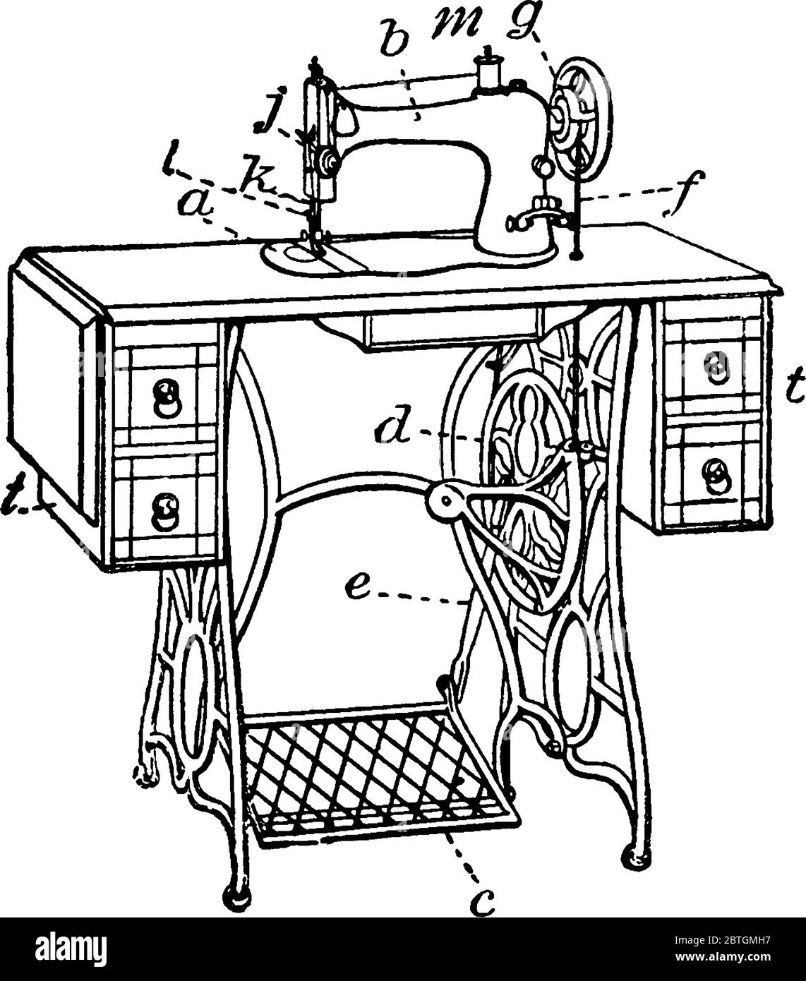 Sewing Machine Labeled : sewing, machine, labeled, Singer, Sewing, Machine, Parts,, Vintage, Drawing, Engraving, Illustration, Stock, Vector, Image, Alamy