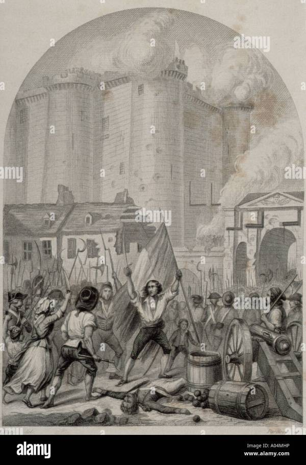 Storming Of Bastille Stock &