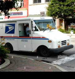 a grumman llv u s mail service delivery vehicle stock image [ 1300 x 956 Pixel ]