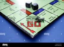 Monopoly Board Game Close Stock 10859694 - Alamy