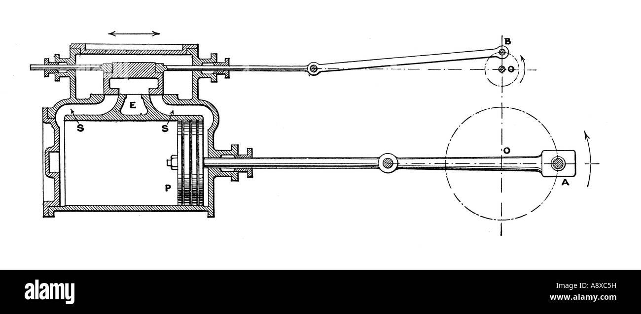 hight resolution of steam locomotive valve gear diagram stock photo 12190588 alamy steam engine valve diagram