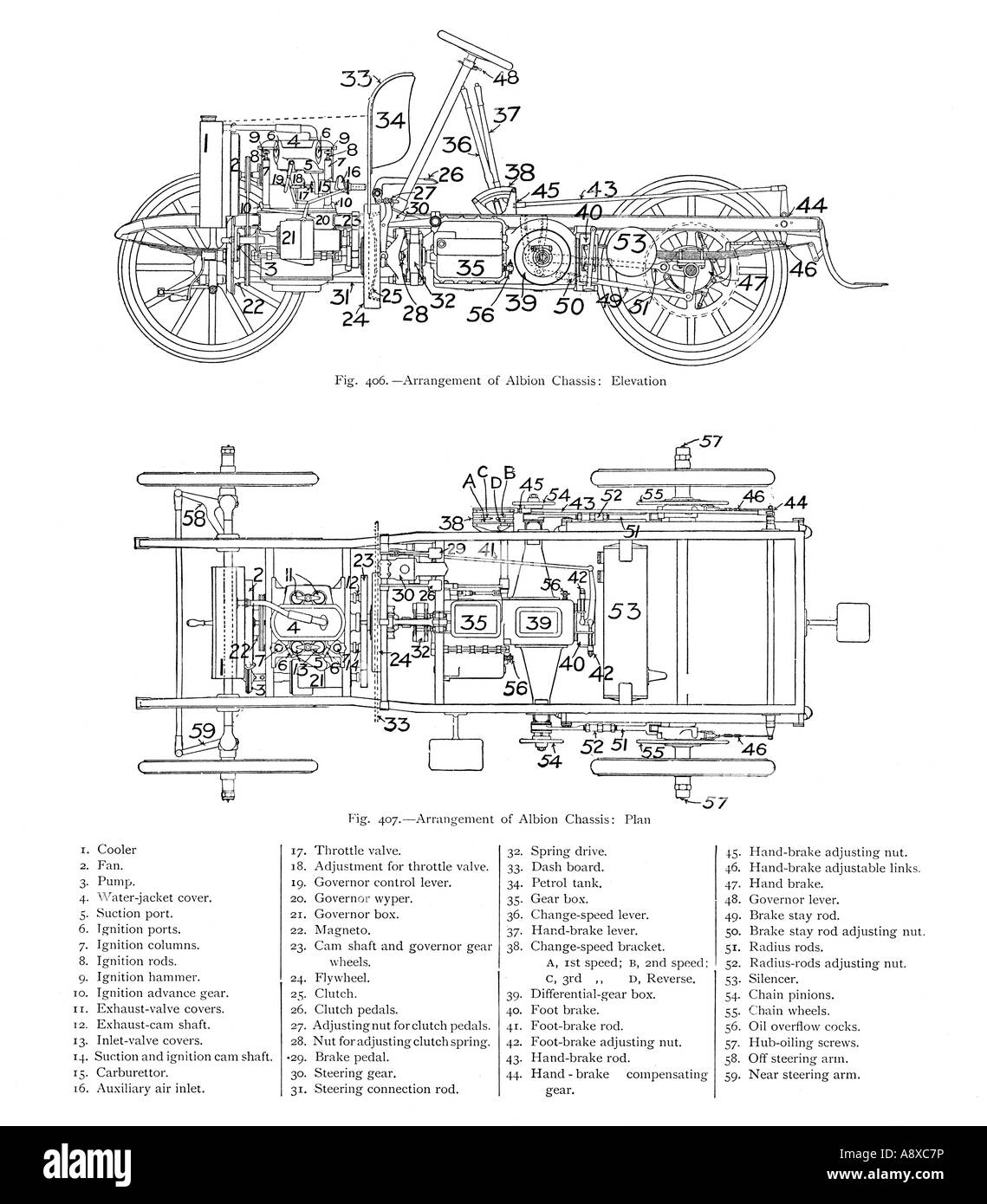 hight resolution of diagram of albion 6 horse power petrol engine car stock image