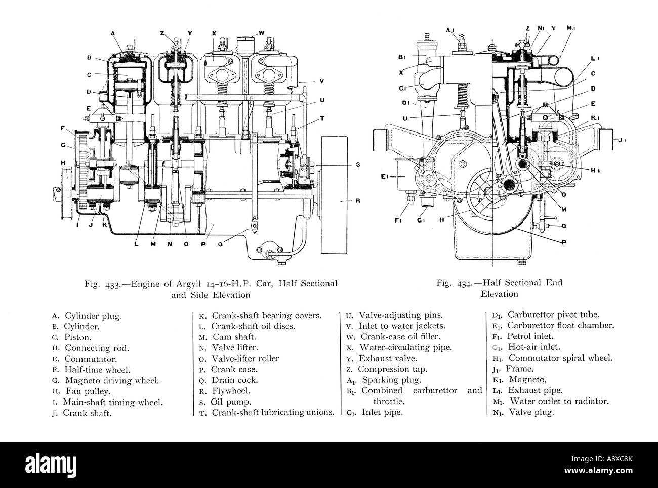 4 stroke petrol engine diagram 2001 ford taurus firing order kn igesetze de of 14 16 horse power argyll four cyliner stock rh alamy com