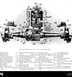daimler car axle and differential view from below stock image [ 1300 x 1160 Pixel ]